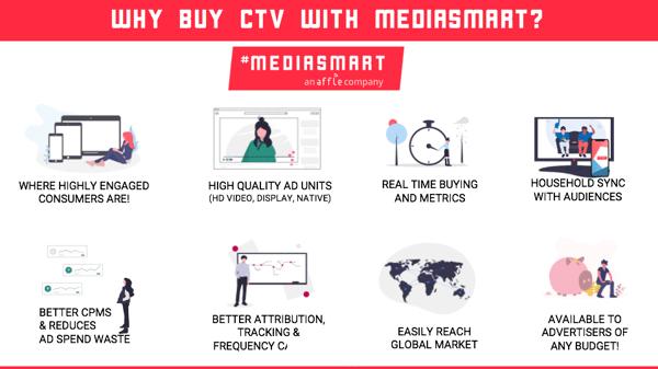 CTV_mediasmart